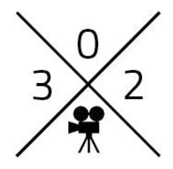302 Media